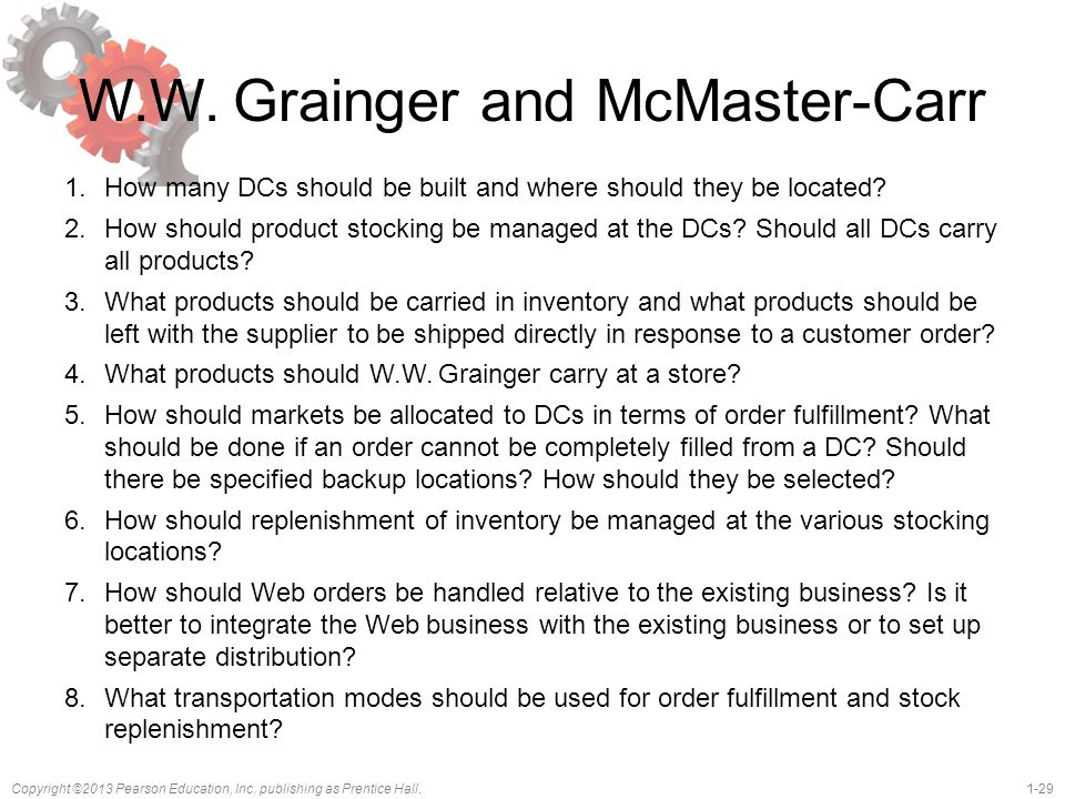W.W. Grainger and McMaster-Carr