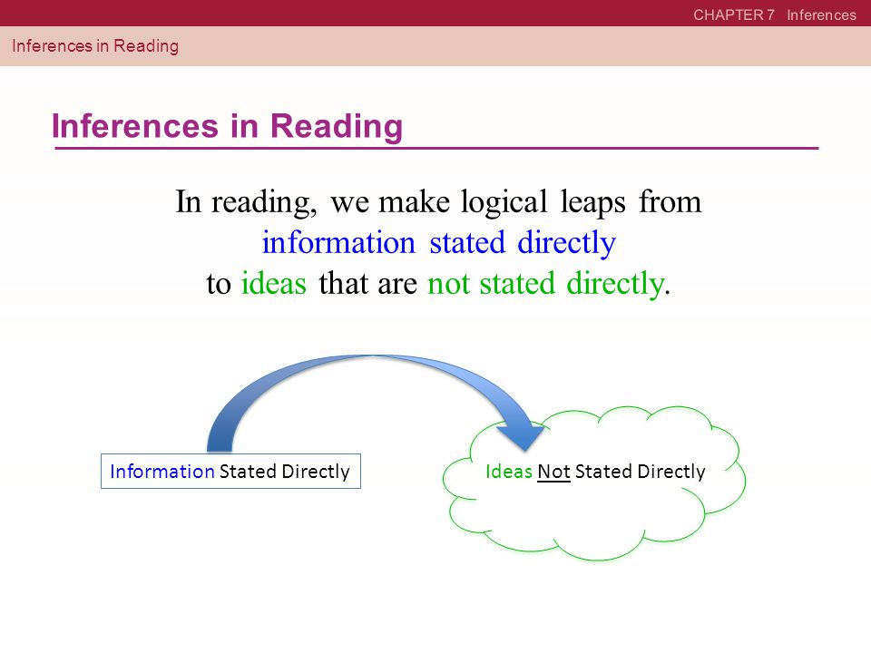 In reading, we make logical leaps from information stated directly
