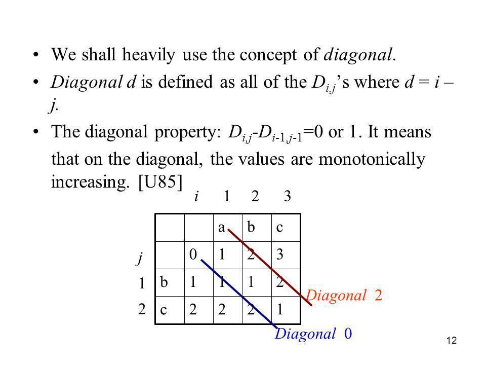 We shall heavily use the concept of diagonal.