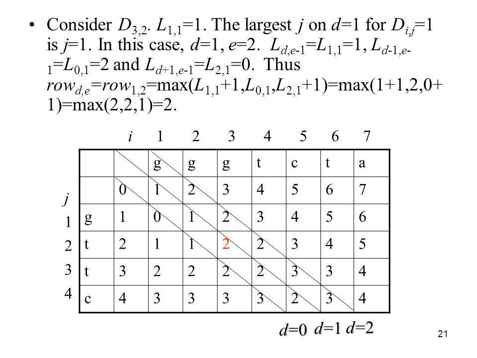 Consider D3,2. L1,1=1. The largest j on d=1 for Di,j=1 is j=1