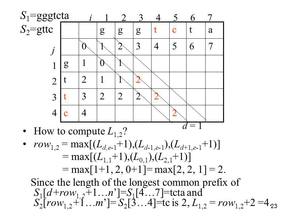 S1=gggtcta S2=gttc How to compute L1,2
