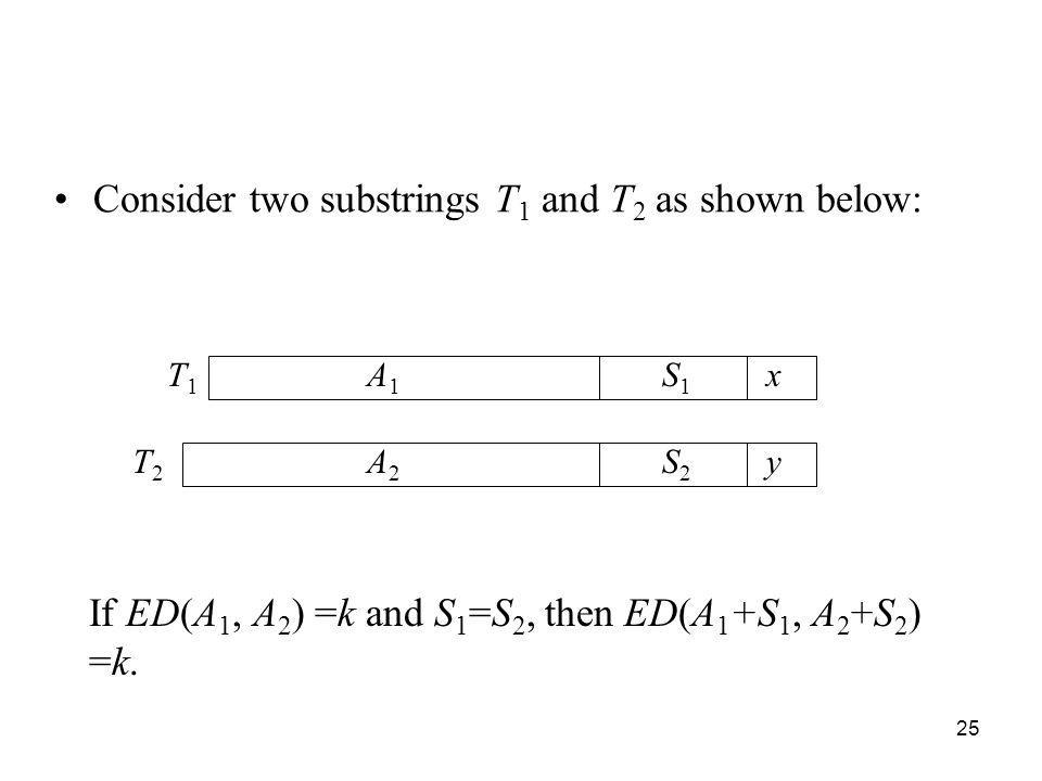 Consider two substrings T1 and T2 as shown below:
