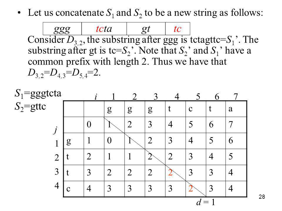 Let us concatenate S1 and S2 to be a new string as follows: