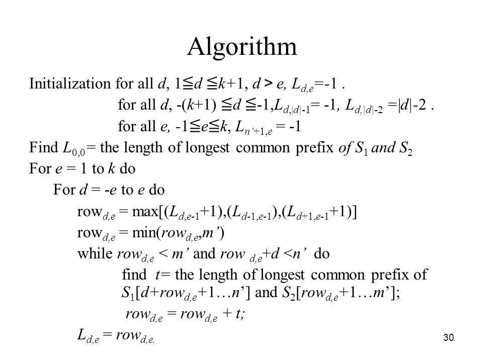 Algorithm Initialization for all d, 1≦d ≦k+1, d>e, Ld,e=-1 .