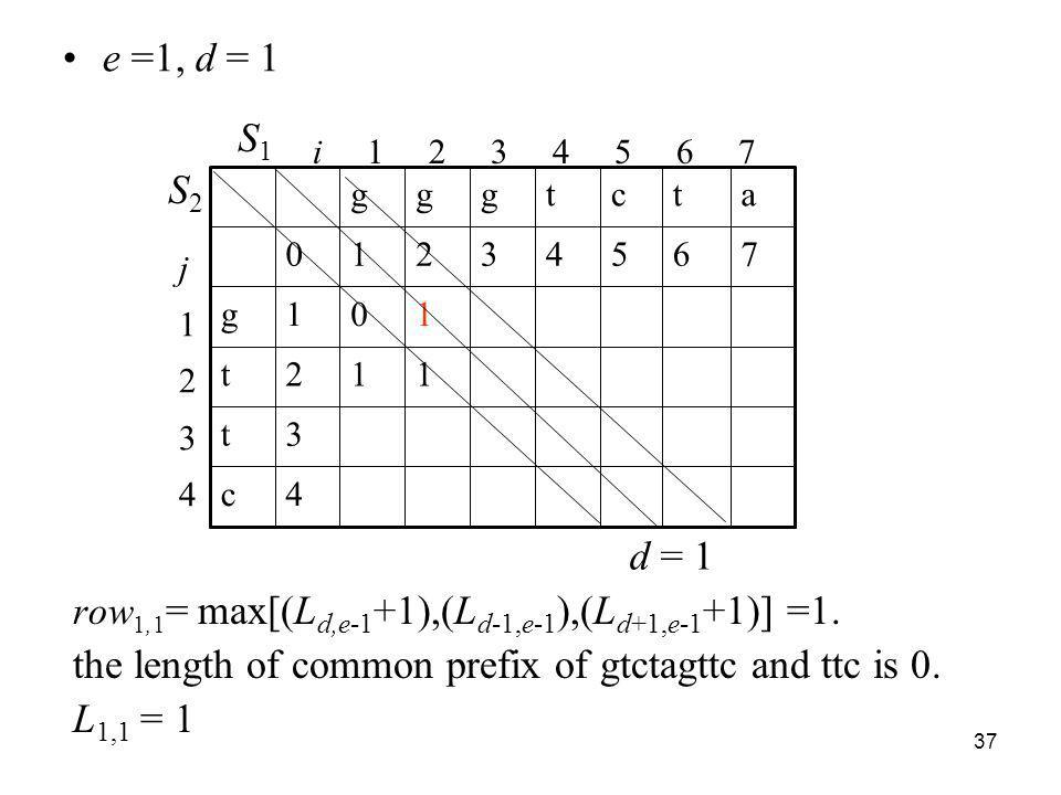 the length of common prefix of gtctagttc and ttc is 0. L1,1 = 1