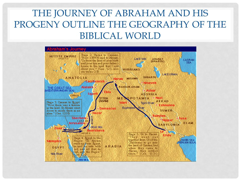 The journey of Abraham and his progeny outline the geography of the Biblical world