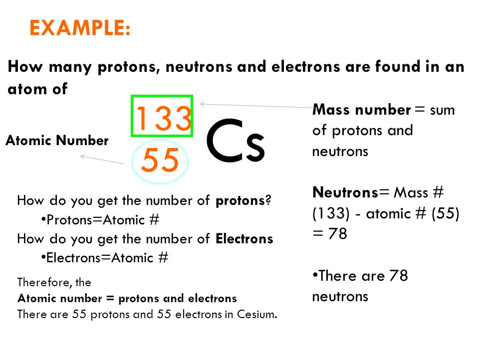 EXAMPLE: How many protons, neutrons and electrons are found in an atom of. 133. 55. Cs. Mass number = sum of protons and neutrons.