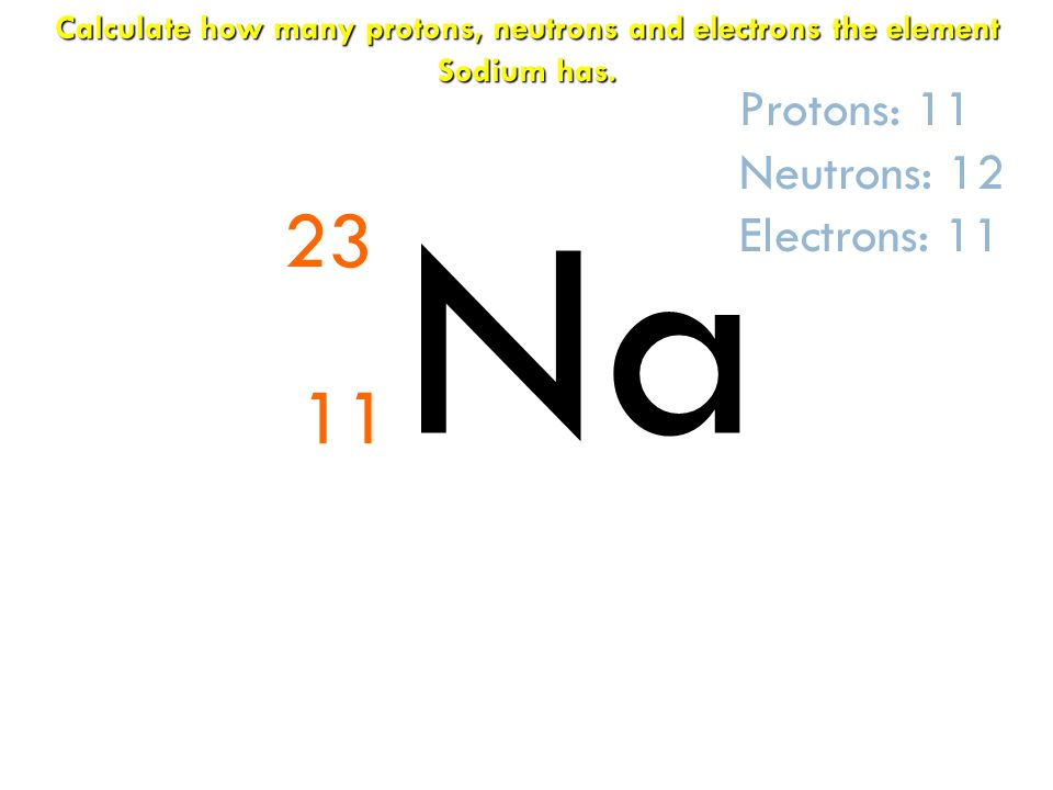 Na 23 11 Protons: 11 Neutrons: 12 Electrons: 11
