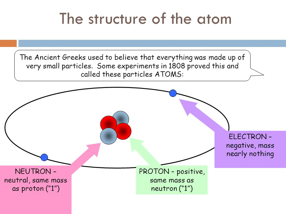 The structure of the atom