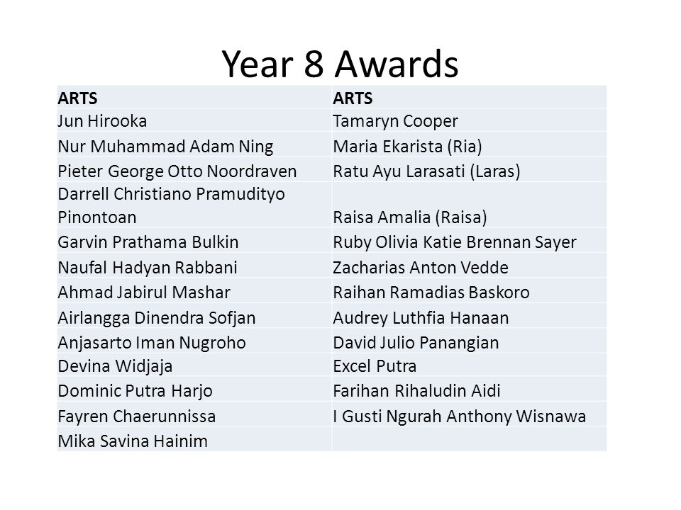 Year 8 Awards ARTS Jun Hirooka Tamaryn Cooper Nur Muhammad Adam Ning
