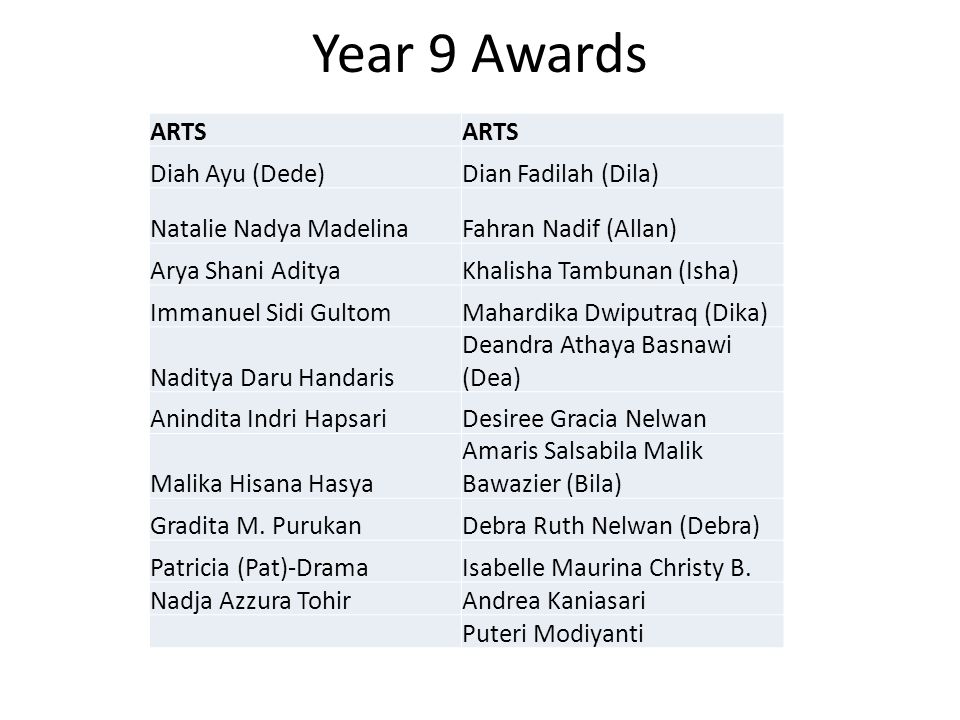 Year 9 Awards ARTS Diah Ayu (Dede) Dian Fadilah (Dila)