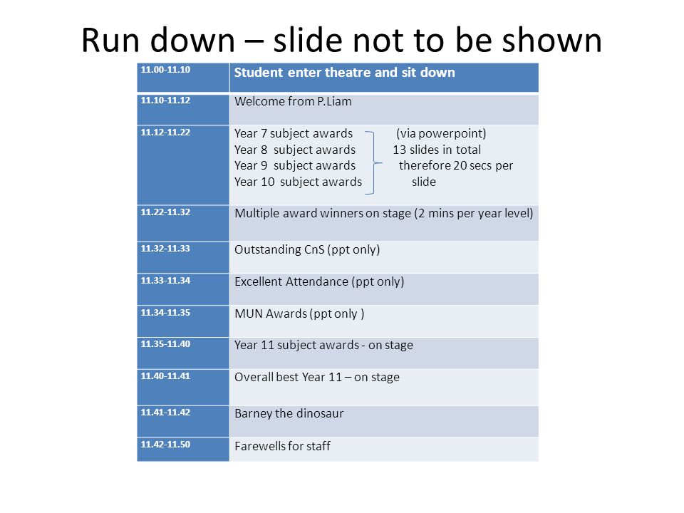 Run down – slide not to be shown