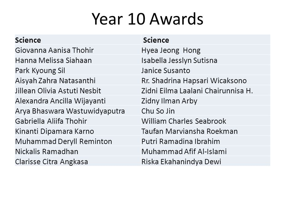 Year 10 Awards Science Science Giovanna Aanisa Thohir Hyea Jeong Hong