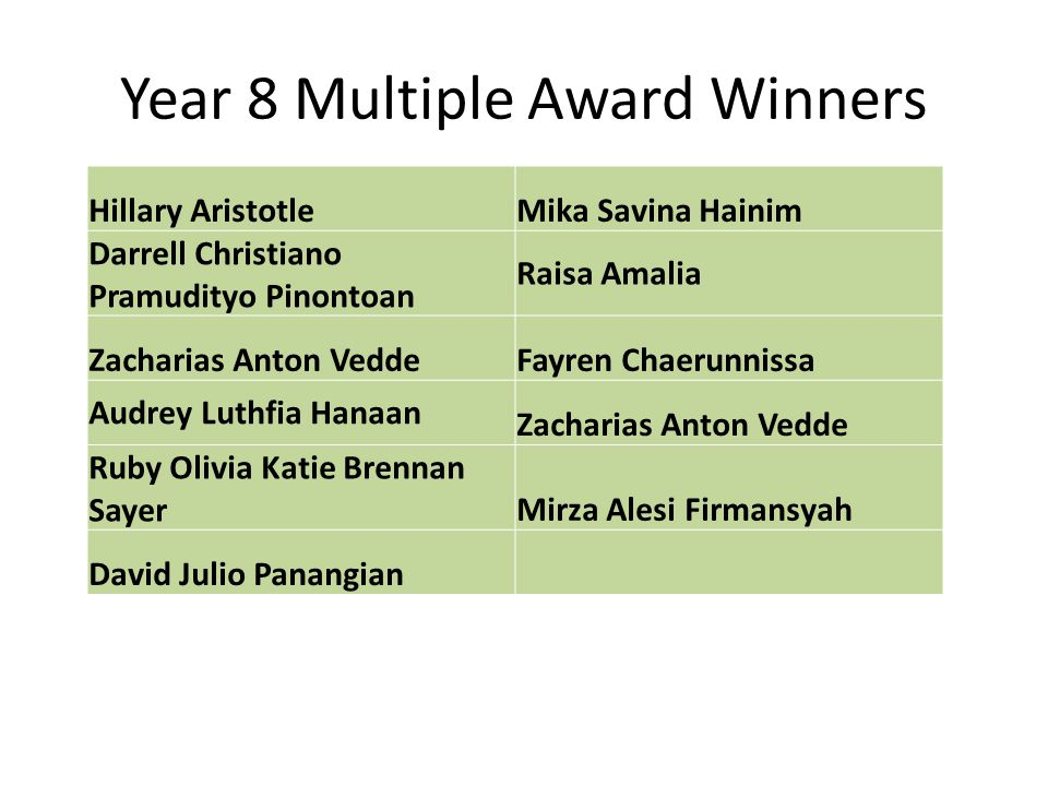 Year 8 Multiple Award Winners