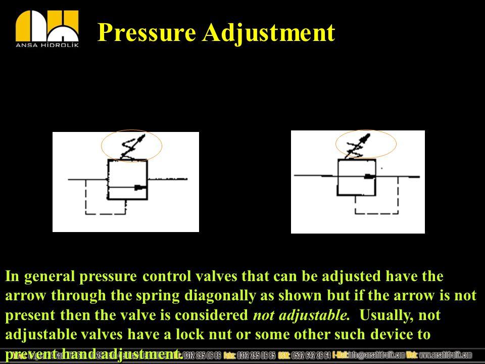 Pressure Adjustment