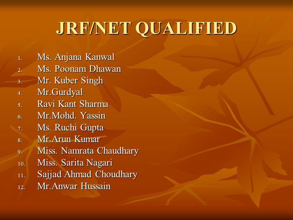 JRF/NET QUALIFIED Ms. Anjana Kanwal Ms. Poonam Dhawan Mr. Kuber Singh
