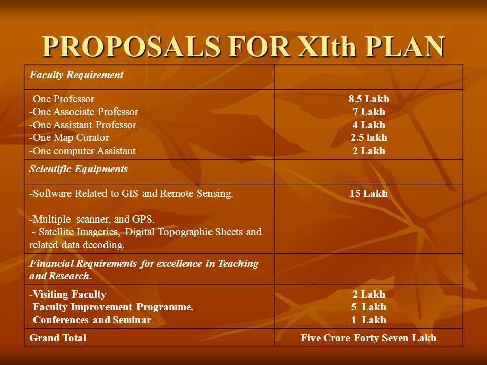PROPOSALS FOR XIth PLAN