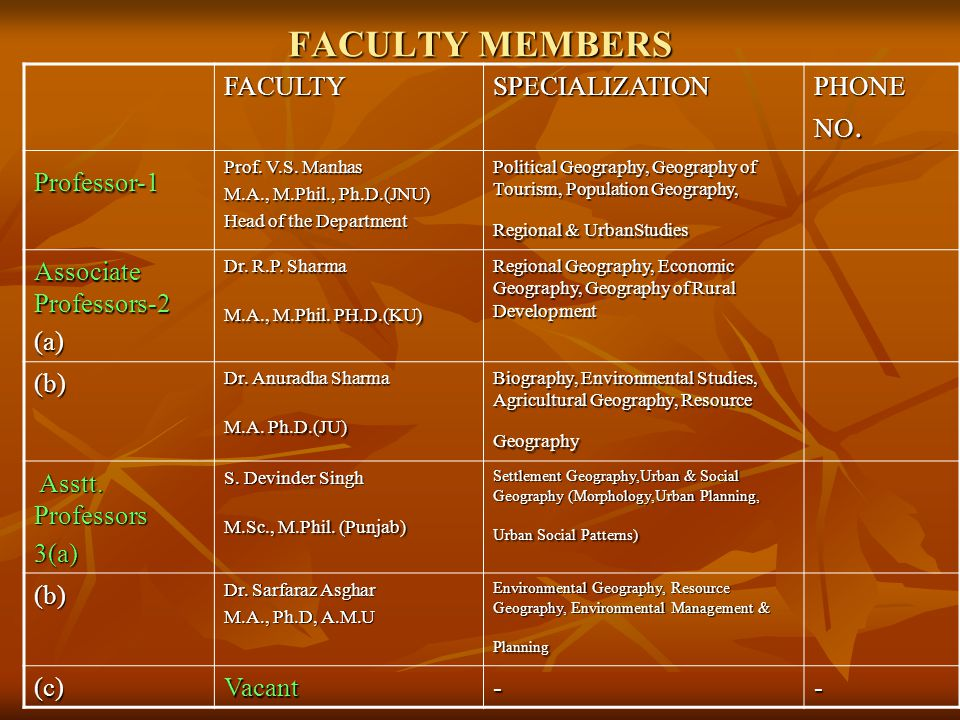 FACULTY MEMBERS FACULTY SPECIALIZATION