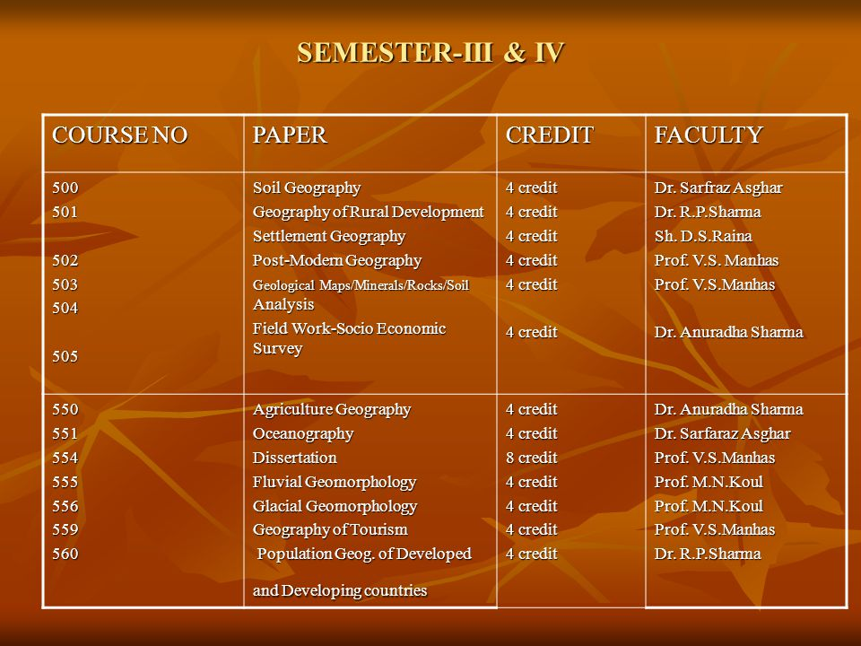 SEMESTER-III & IV COURSE NO PAPER CREDIT FACULTY 500 501 502 503 504