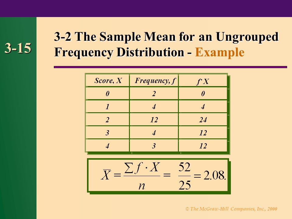 3-2 The Sample Mean for an Ungrouped Frequency Distribution - Example