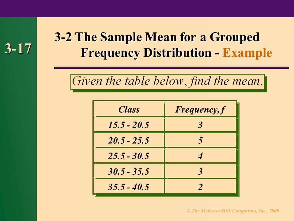 3-2 The Sample Mean for a Grouped Frequency Distribution - Example