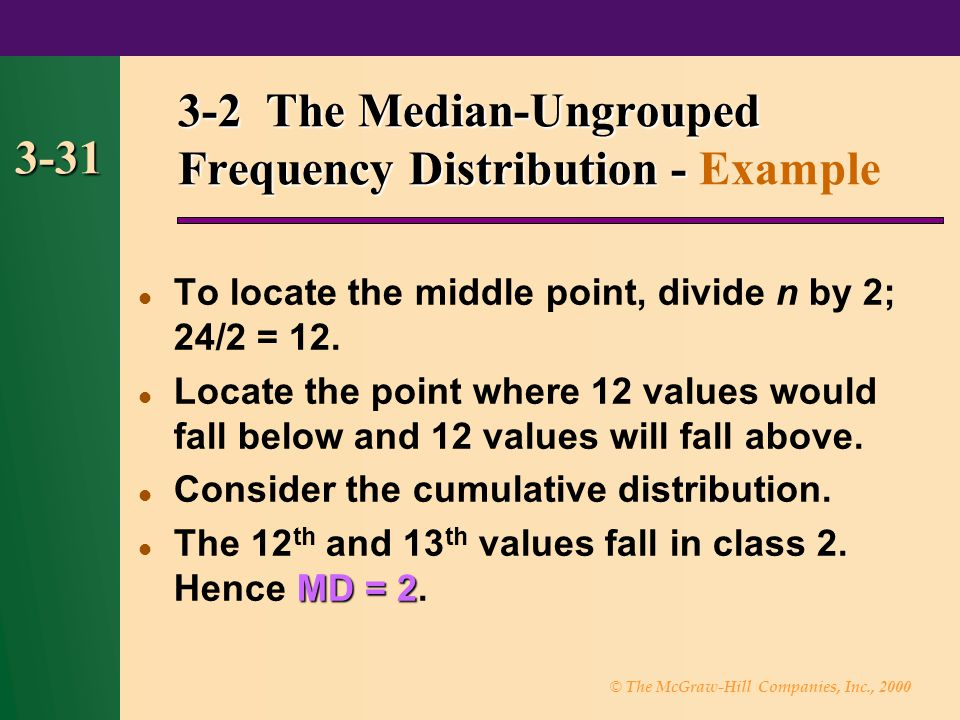 3-2 The Median-Ungrouped Frequency Distribution - Example