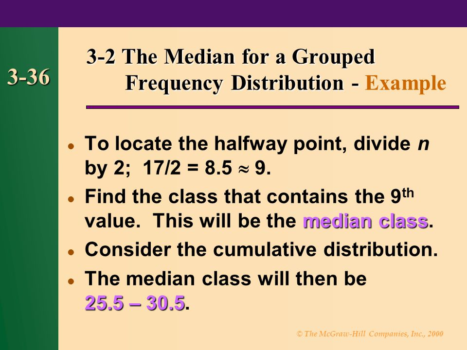 3-2 The Median for a Grouped Frequency Distribution - Example
