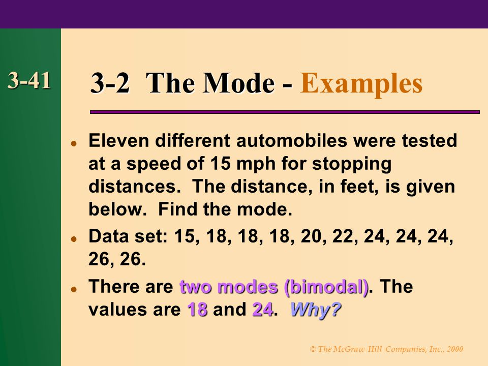 3-2 The Mode - Examples 3-41.