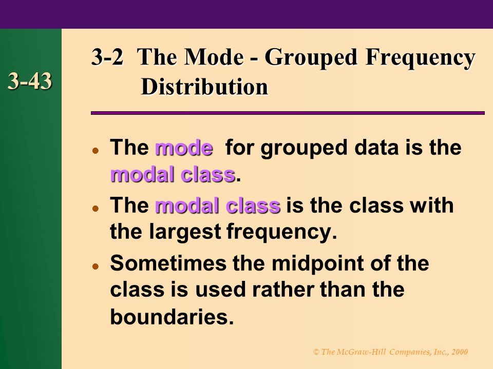 3-2 The Mode - Grouped Frequency Distribution