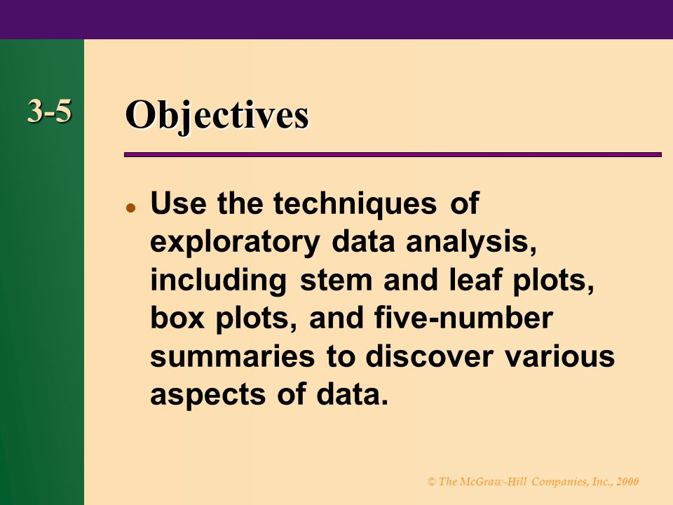 Objectives 3-5.