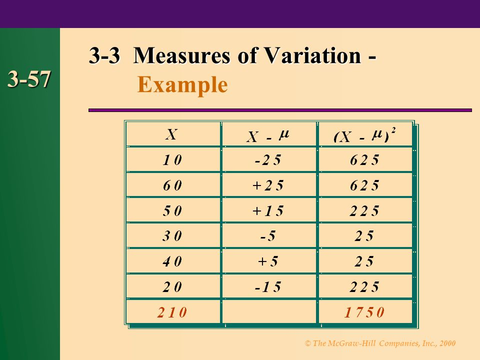 3-3 Measures of Variation - Example