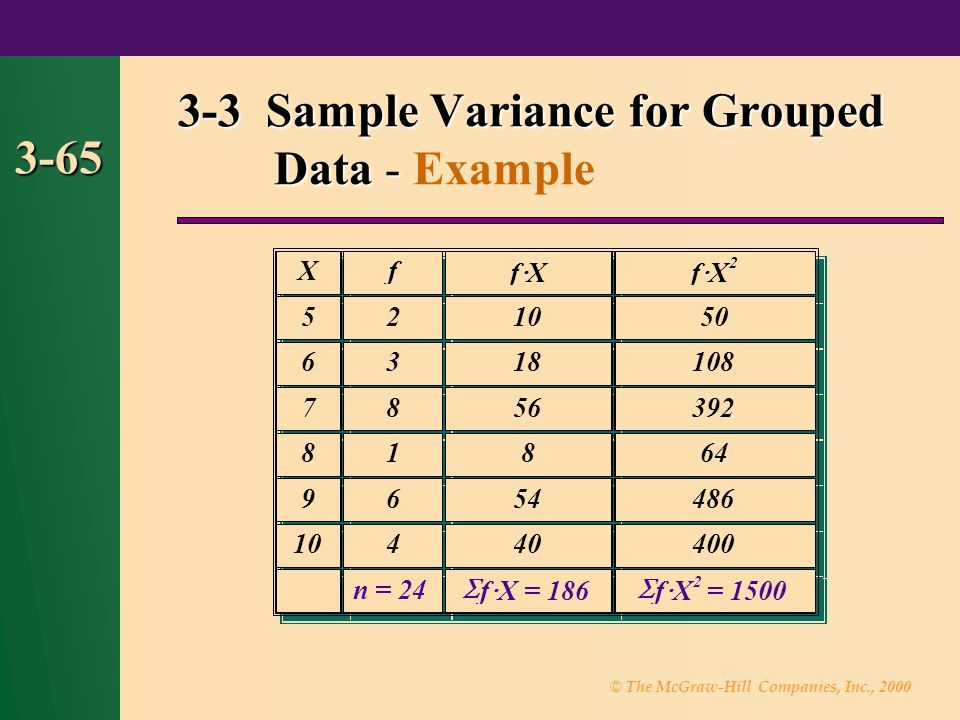 3-3 Sample Variance for Grouped Data - Example