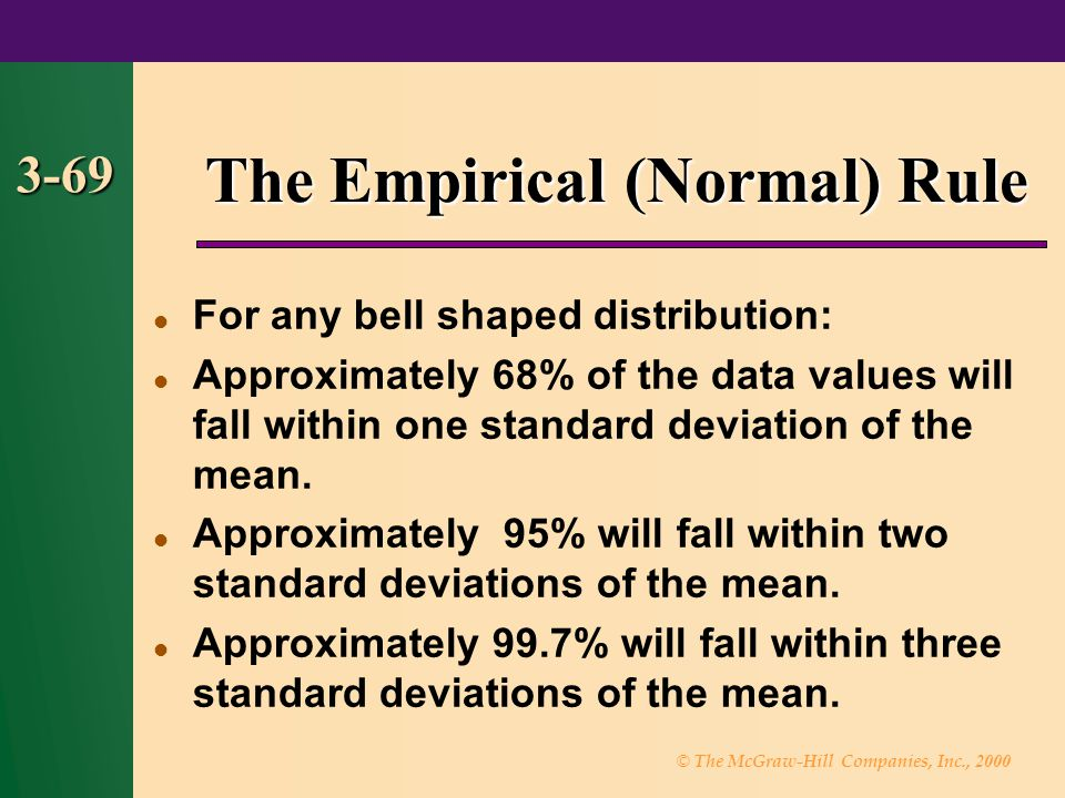 The Empirical (Normal) Rule