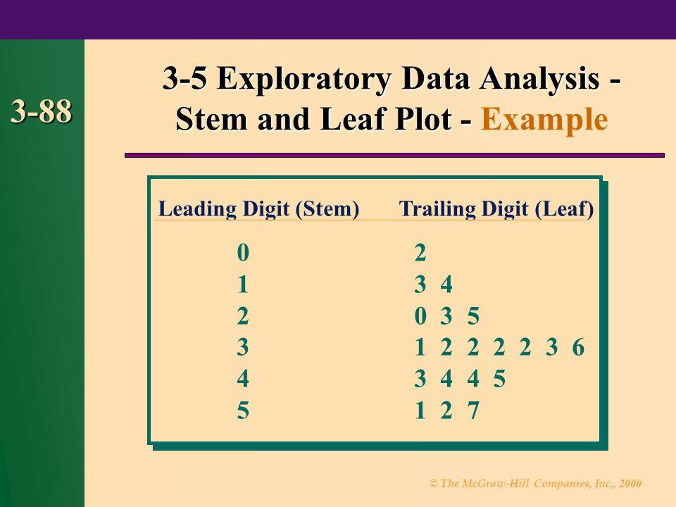 3-5 Exploratory Data Analysis - Stem and Leaf Plot - Example