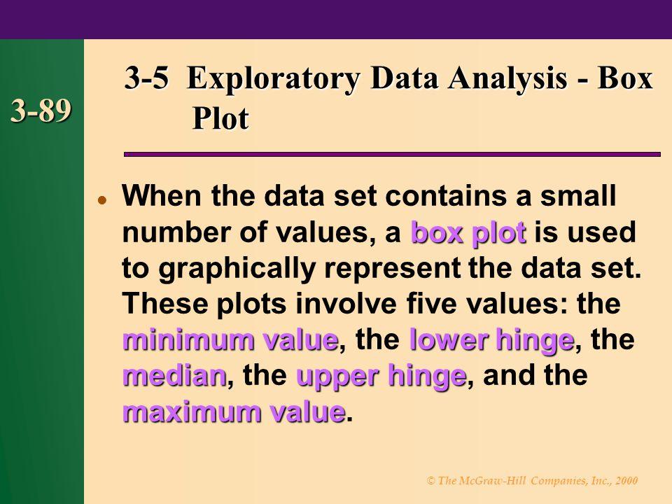 3-5 Exploratory Data Analysis - Box Plot