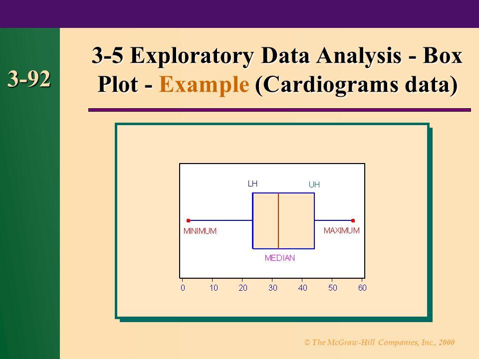 3-5 Exploratory Data Analysis - Box Plot - Example (Cardiograms data)