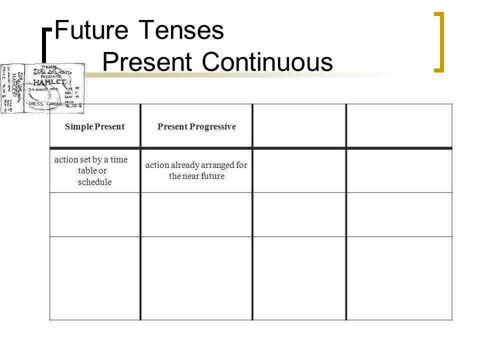 Future Tenses Present Continuous