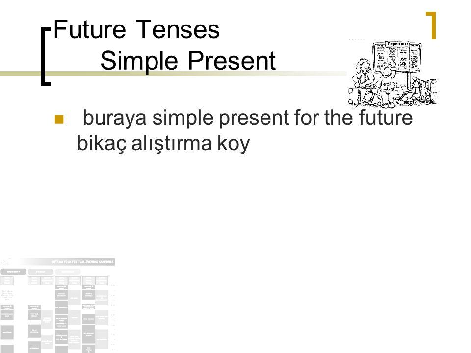 Future Tenses Simple Present