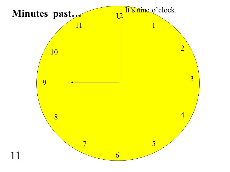 It's nine o'clock. Minutes past… 12 11 1 2 10 3 9 4 8 7 5 11 6