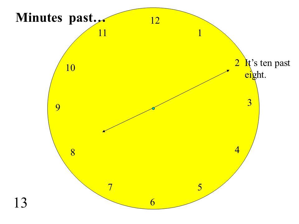 Minutes past… 12 11 1 2 It's ten past eight. 10 3 9 4 8 7 5 13 6