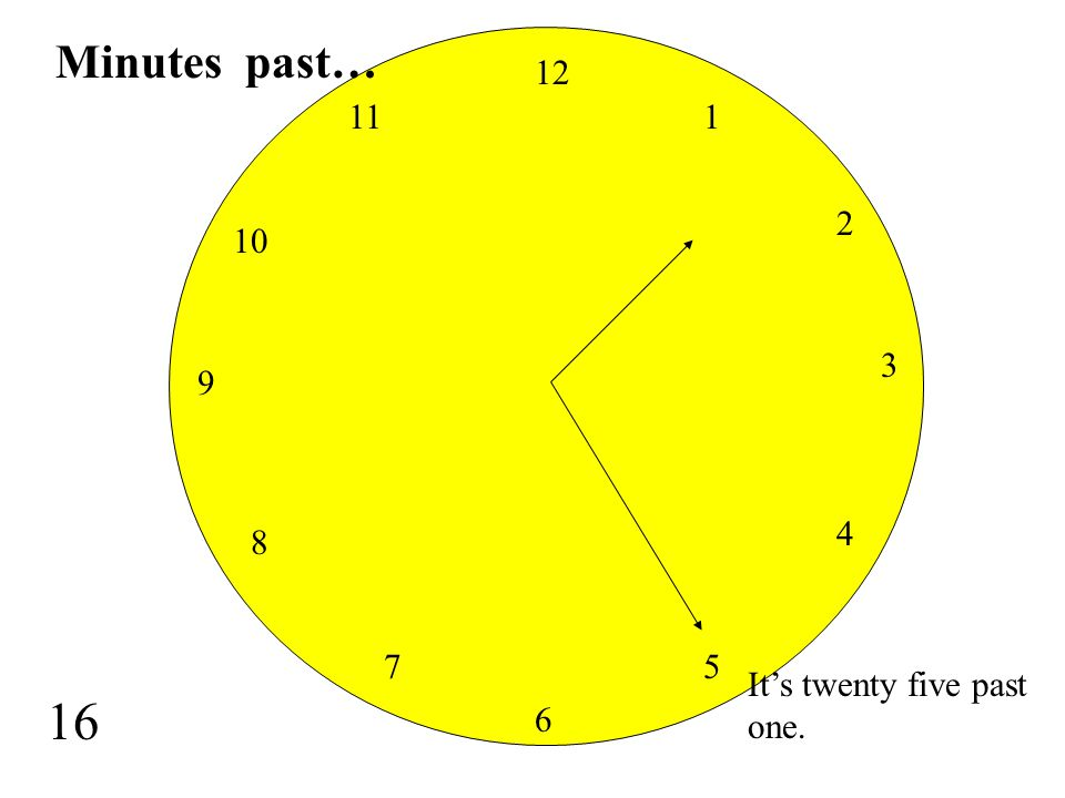 Minutes past… 12 11 1 2 10 3 9 4 8 7 5 It's twenty five past one. 16 6