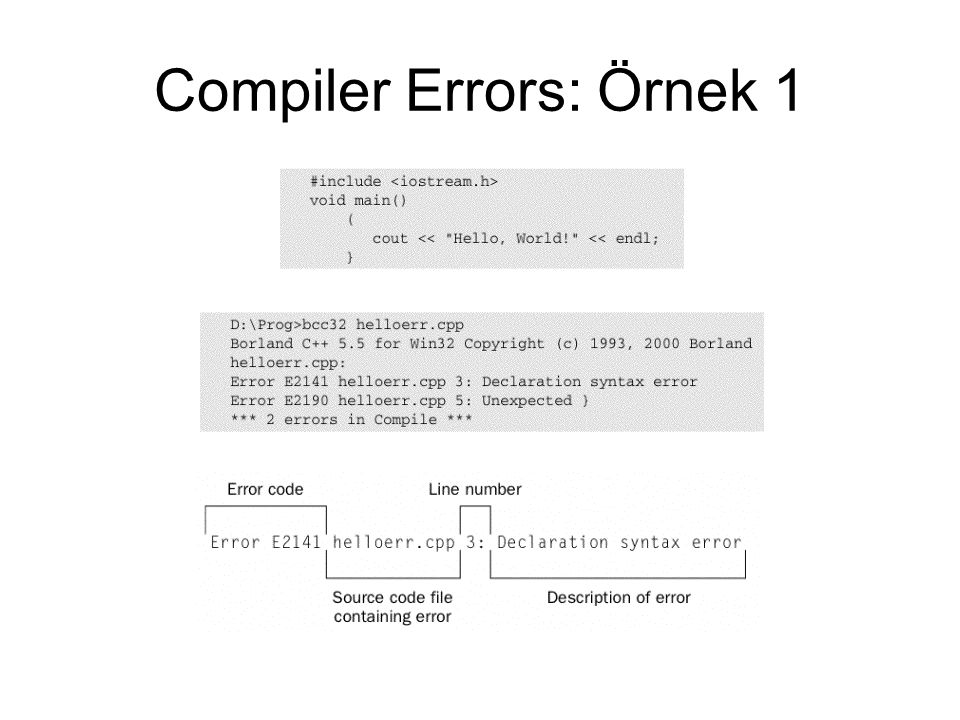 Compiler Errors: Örnek 1