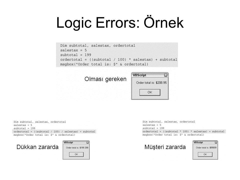 Logic Errors: Örnek Olması gereken Dükkan zararda Müşteri zararda