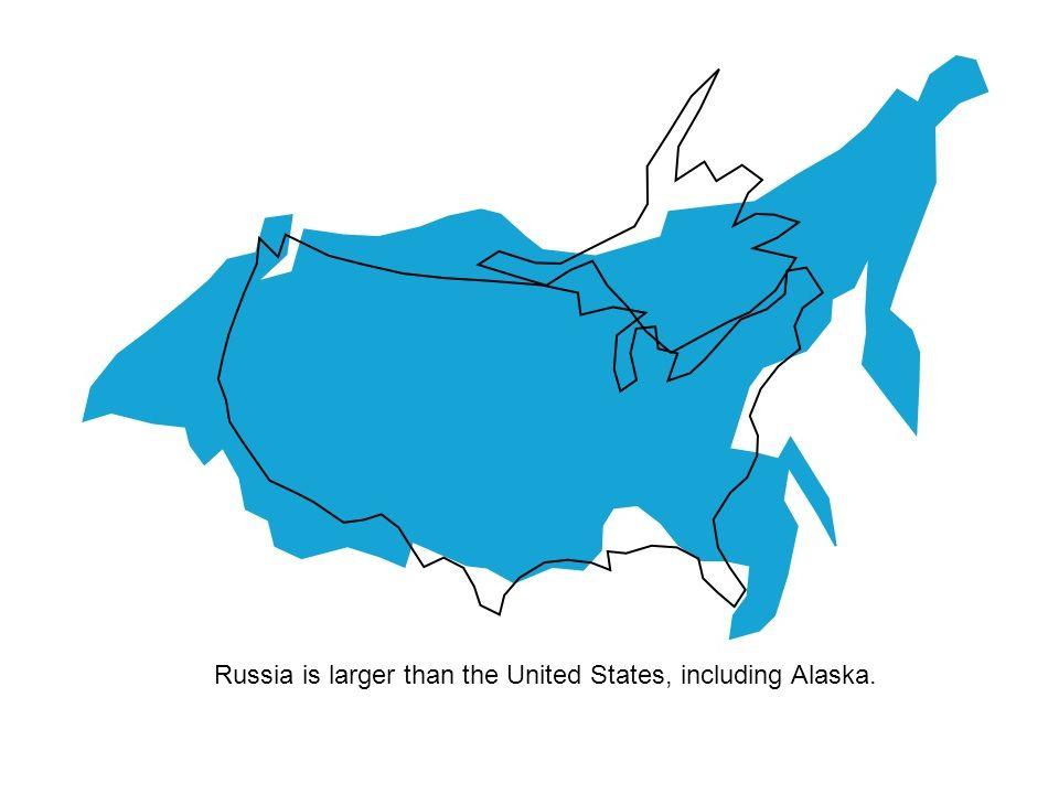 Russia is larger than the United States, including Alaska.