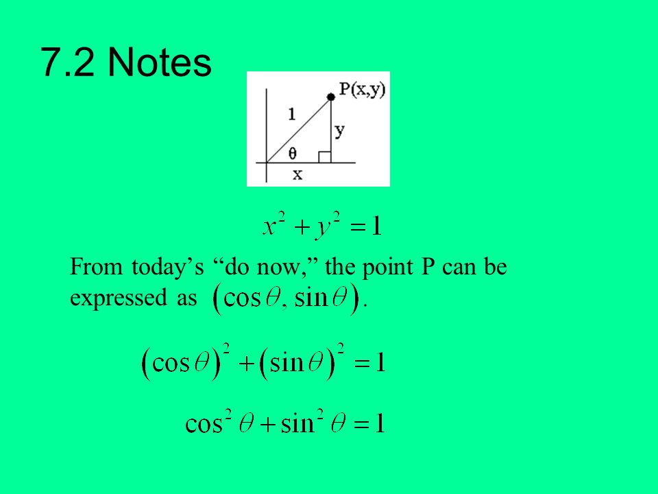 7.2 Notes From today's do now, the point P can be expressed as