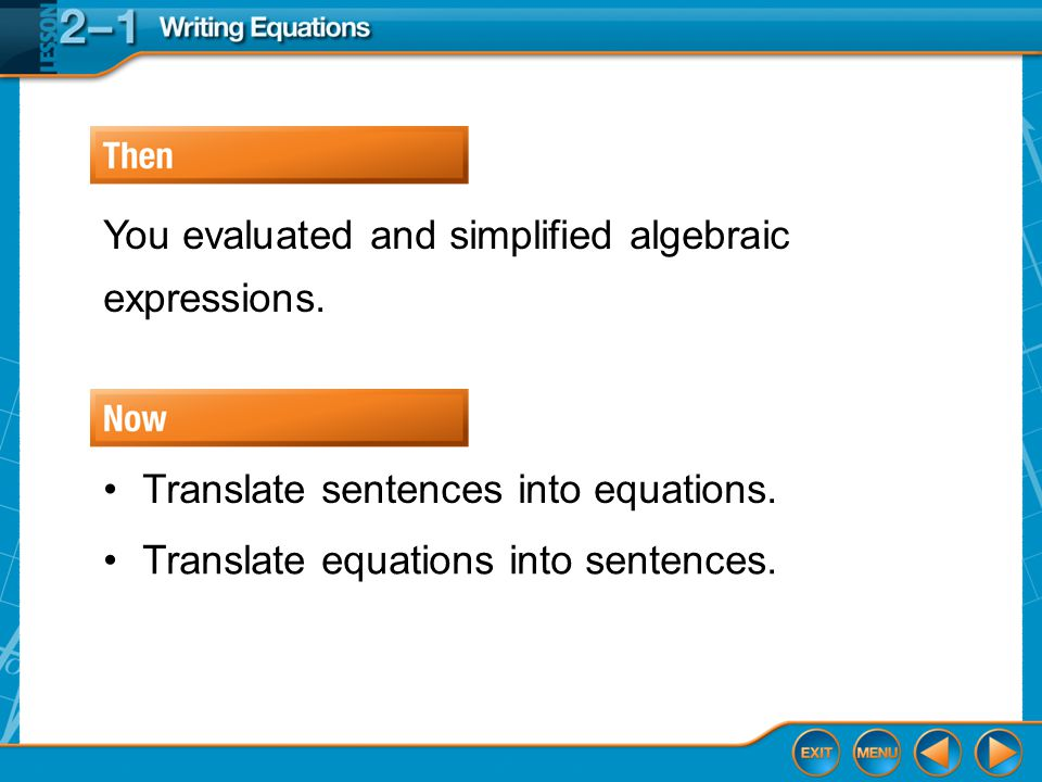 You evaluated and simplified algebraic expressions.