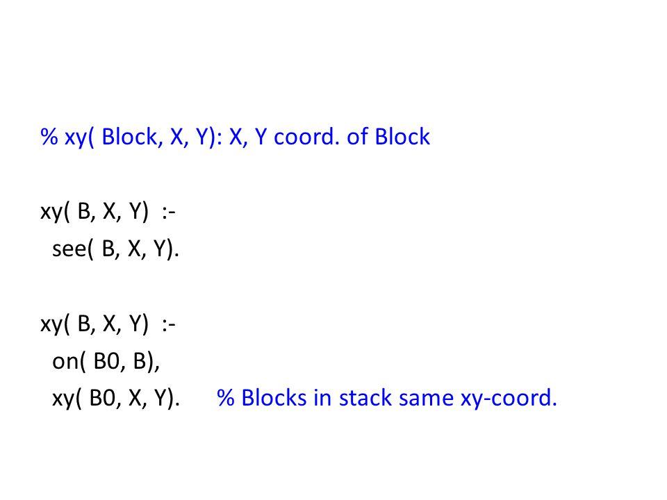 % xy( Block, X, Y): X, Y coord. of Block