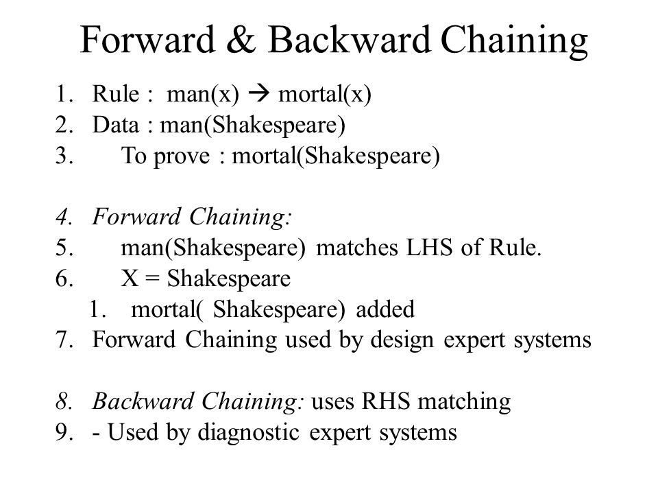 Forward & Backward Chaining