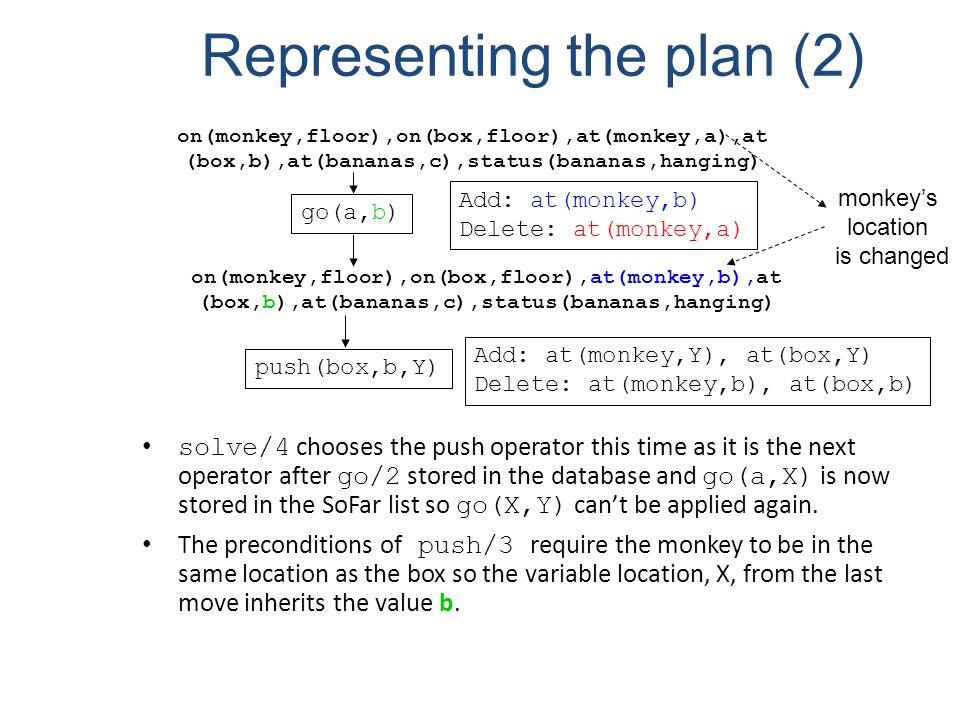 Representing the plan (2)