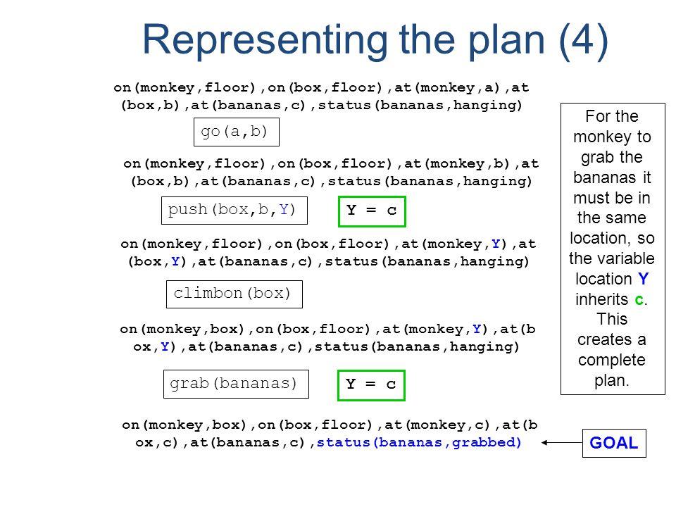 Representing the plan (4)